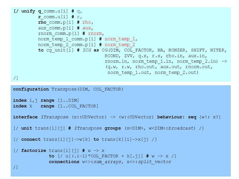 Implementation of IS [/ unify q_comm.u[i] # q, r_comm.u[i] # r,